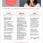 Healthy Travel Checklist